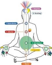 Männerabend mit Meditation und Chakra Workshop, 3500 Krems an der Donau (NÖ), 13.10.2014, 19:00 Uhr